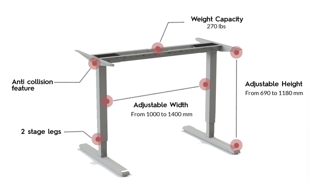 300 SLS Standing desk frame with annotated specifications